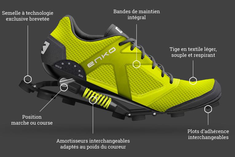 8339729b8ae chaussures de course pour pieds larges